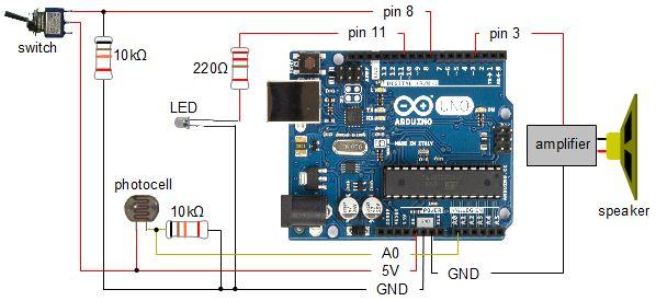 Arduino Technologie